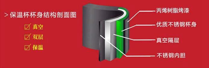 保温杯原理:不锈钢保温杯真空阻断热传播的保温原理